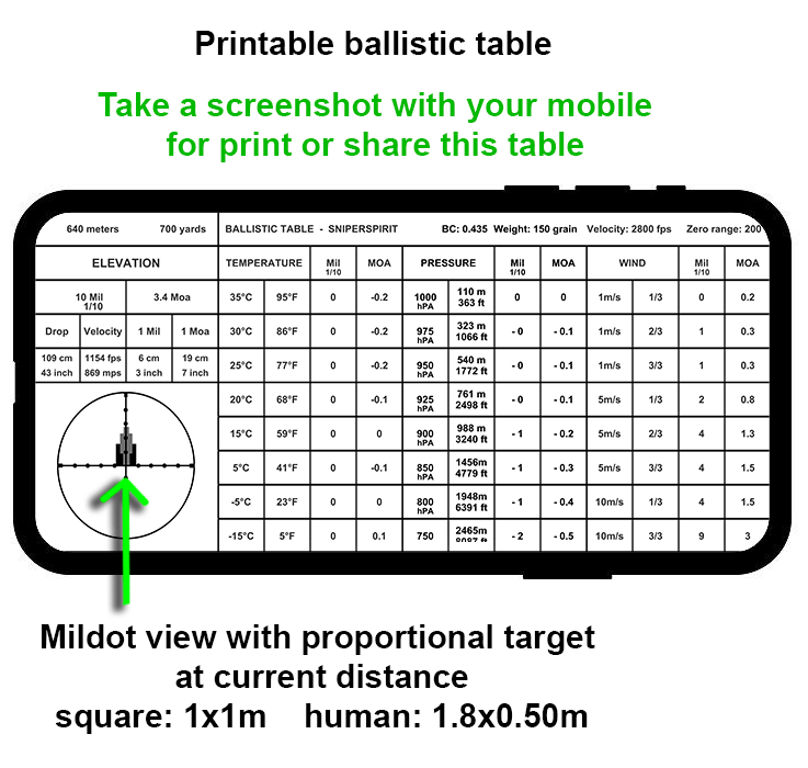 printable ballistic table