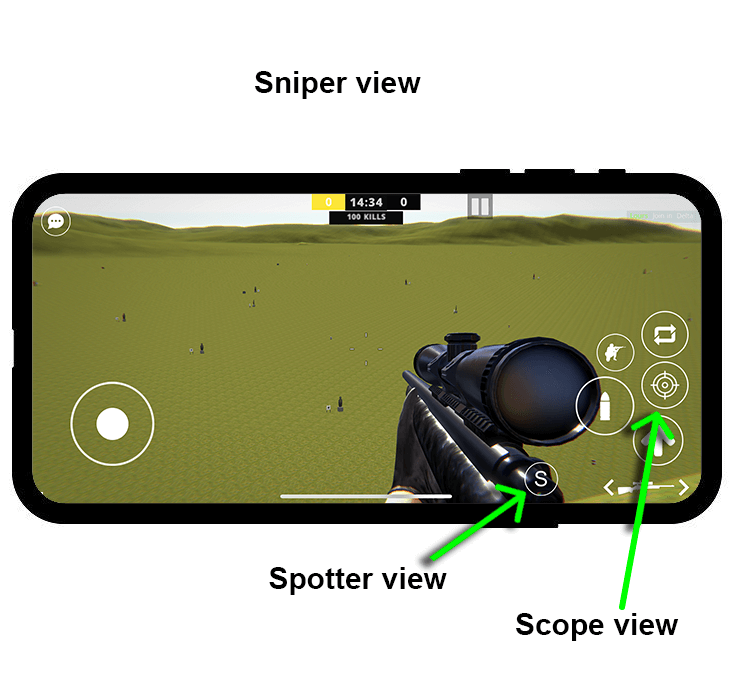 sniper view