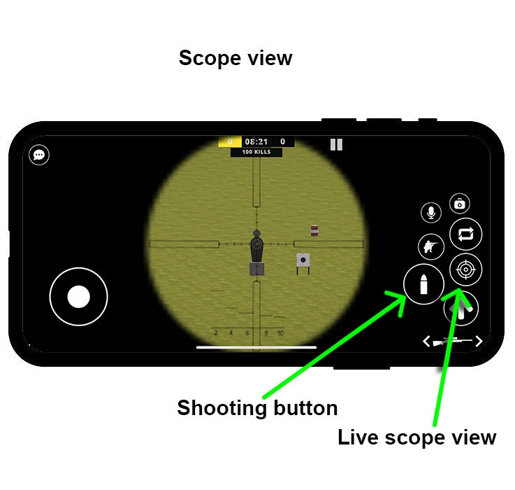 scope view